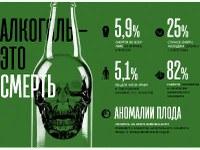 Алкоголизм остается одной из самых актуальных проблем в России
