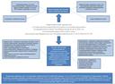 Территориальная программа государственных гарантий бесплатного оказания гражданам медицинской помощи в Челябинской области на 2019 год и плановый период 2020 и 2021 годов
